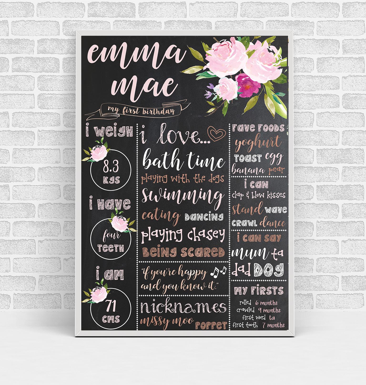 Emma Mae Birthday Board