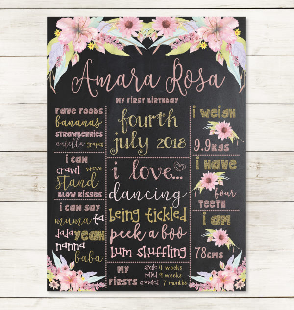 Floral First Birthday Milestone Poster