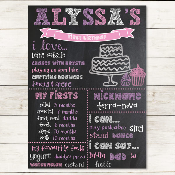 Cupcake First Birthday Milestone Poster