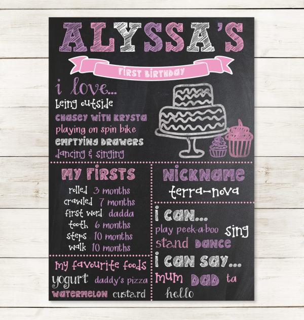 Cupcake First Birthday Milestone Poster
