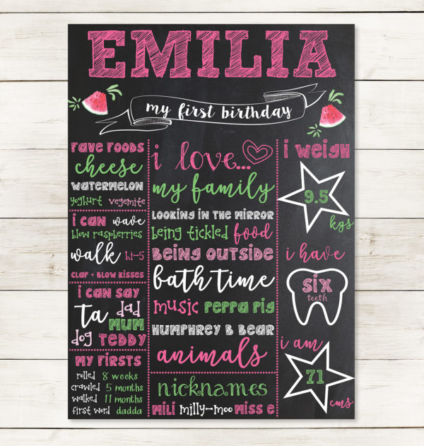 Watermelon Pink First Birthday Milestone Poster